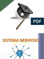 Sistema Nervioso Ipd 2012