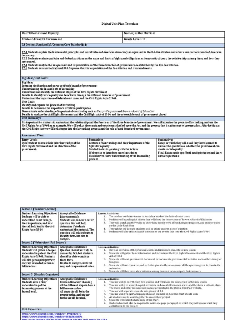 digital unit plan template | United States Constitution