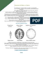 50-licoes-praticas-de-gnose-160307032344.pdf