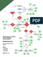 Diagrama ERE - RepaTodo - Alarcón-Bohringer-Salgado