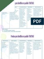 Cuadro de Evaluación TDA TDAH