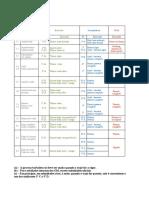 correspondencia uniformes das forças armadas.pdf