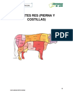 1. Res Pierna y Costilla