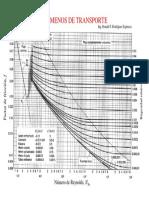 Factor de Friccion.pdf