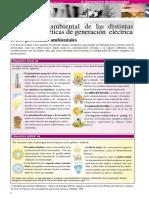 El impacto ambiental de las distintas fuentes energéticas de generación  eléctrica