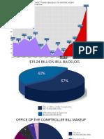 State Finance Charts