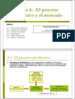 tema4 Procesos Productivos