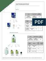 Limpieza Mantenimiento y Productos Quimicos
