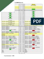 F28335controlCARD-PinOutTable