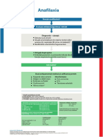 Poster_SpecCircs_Anaphylaxis_Treatment_Algorithm_Ro.pdf
