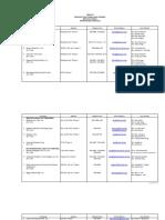 AFAB Directory