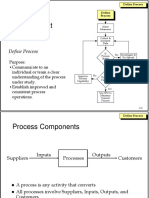 Basics of Defining Processes.ppt