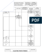 Control of Documents-Flow Process
