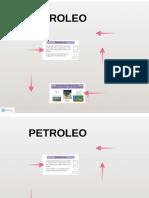 Características Del Petróleo