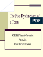 Team Dysfunctions