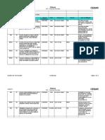 FabricaUm IEC PA PlanilhaRiscos