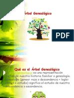 Arbol Genealogico Jared Expo