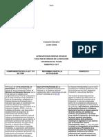 Dinámica Del Sector Agropecuario en Colombia y Su Expresión Socio Espacial