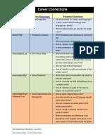 ContentElab_CareerConnect_MCwebsite.pdf