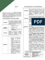 ORGANISMOS-SUPRANACIONALES-listo.docx