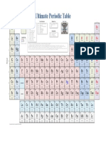 Ultimate Excel Periodic Table1