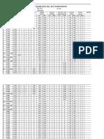OCM Formato (Completo)
