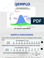 4 Ejemplo Hidrograma