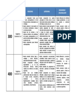Tabla de capacidades Ranking.pdf