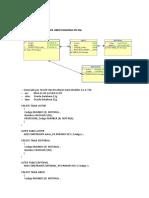 Ejemplo de Base de Datos de Una Editorial en SQL Server