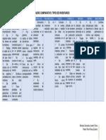 CUADRO_COMPARATIVO_TIPOS_DE_INVENTARIOS.pdf