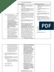Property Tax  Freeze Bill Comparison