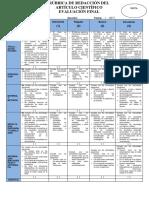 Rúbrica Eval-final de Redacción Del Artículo Científico (1)