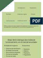 veronyperon.pdf