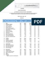 5. Ipc Canastabasica Nacional Ciudades 5 2015