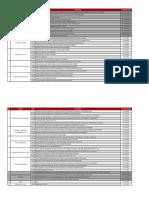 Arbol de Tipificacion CRM DATOS