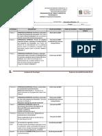 Prog de Tareas y Proyectos TEC III (4)