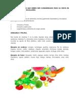 Lista de Alimentos