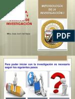 m Inves i Sesión Tema 3 Problema Hipotesis Objetivo