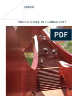 Worl Steel 2017