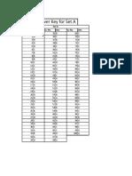 HSSC-Keys.pdf