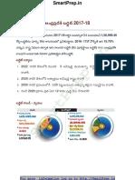 Andhra-Pradesh-Budget-2017-2018-Important-Points-Telugu.pdf