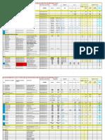 BIDBOLLAND PILE Schedule Equipment Load Arh