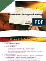 Illustration of Analogs & Antilogs