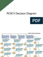 RCM II Decision Diagram_v2