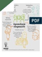 componentes del trabajo cooperativo.docx
