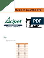 Indice de Inflación Colombia