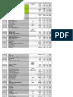 Lista PS3 2014