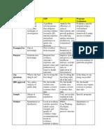 outcomes of ebp process 2017