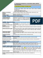CATALOGO DE PRODUCTOS Y SERVICIOS ESTANDAR DE LAS NACIONES UNIDAS (UNSPSC).pdf