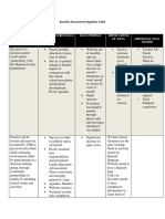 summer 2017 choi proposal implementation table